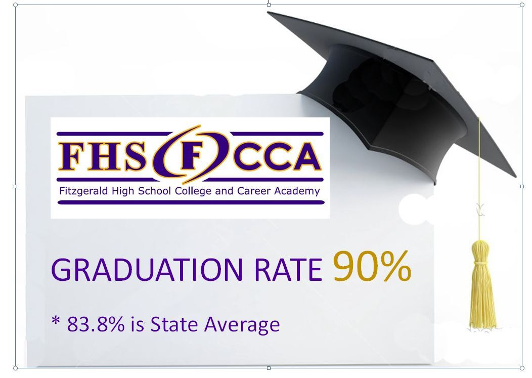 FHSCCA Graduation Rate is 90%